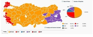 Turkey-elections november 2015